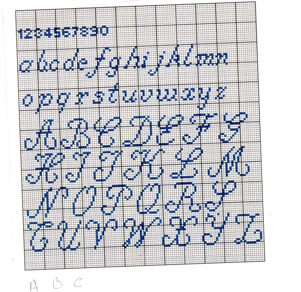 Grille broderie alphabet - Grille abecedaire point de croix gratuit ...
