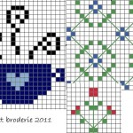 grille broderie facile