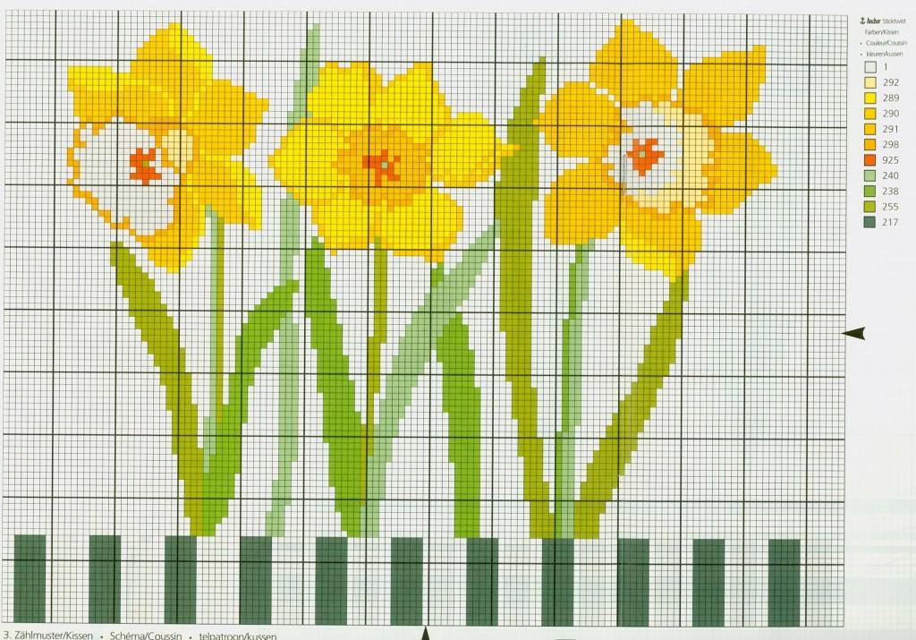 Grille broderie gratuite imprimer - Broderie point de croix grilles gratuites fleurs ...