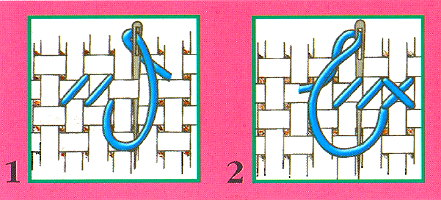 Mod le broderie point de croix facile - Apprendre le point de croix ...