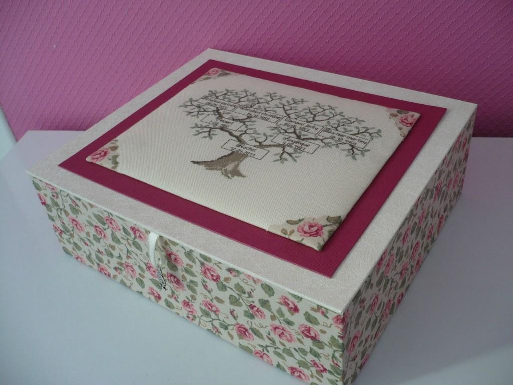 Mod le broderie pour couvrir une boite en cartonnage - Modele de boite en cartonnage ...