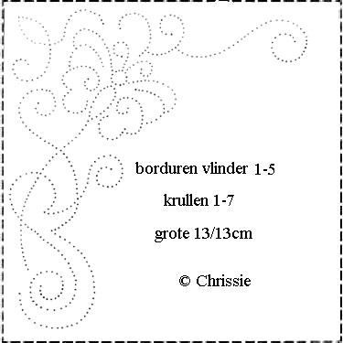 Turbo de broderie sur carte AV14
